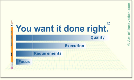 Consulting Focus Needs Execution Quality