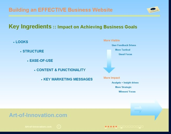 Website-Ingredients-Impact-Visibility